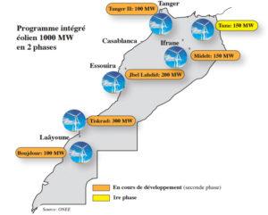 pari-maroc-energies-renouvelables