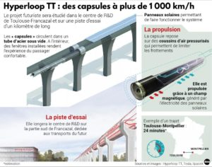 hyperloop-transport-made-in-france