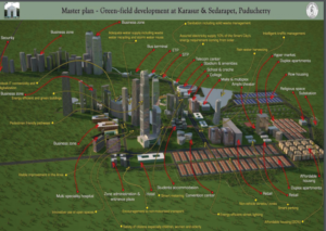 inde-plans-smart-grid-city