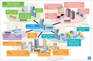 smart-city-exemplaire-yokohama