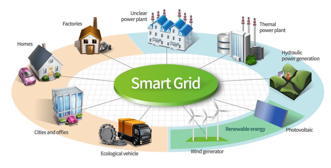 economies-smart-grids-france