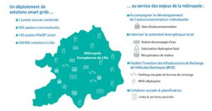 projets-smart-grids-industrielle-you-grid