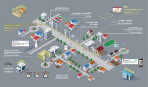 dijon-premiere-smart-city-france