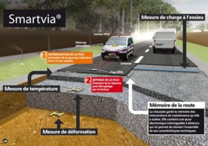 autoroutes-connectees-energie-positive