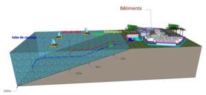 smartseilles-thalassothermie-eau-mer