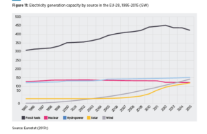 energies-renouvelables-union-europeenne