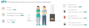 energies-renouvelables-francais-echelle
