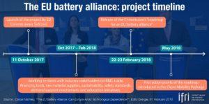 alliance-europeenne-batteries-1-2