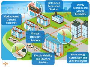 helsinki-smart-city-1-2-realisations