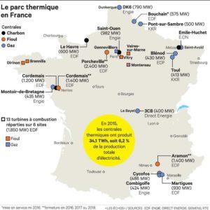 france-50%-electricite-renouvelable-2030-1-2