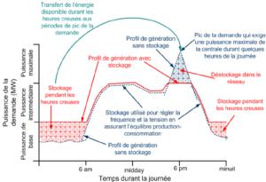 futur-visage-secteur-energie-1-3