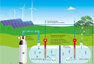 futur-visage-secteur-energie-2-3