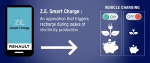 mobilite-electrique-smart-grids-3-3
