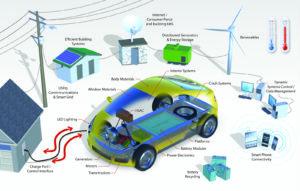 voitures-electriques-soutenir-reseau
