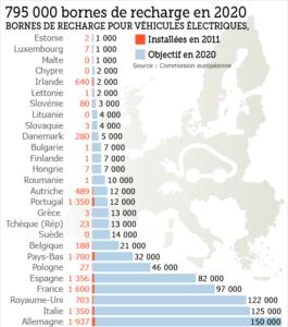 UE-vehicule-electrique-airbus-batteries