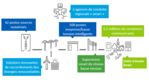 projets-smart-grids-industrielle-flexgrid