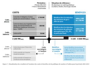 bilan-soutien-public-eolien-france