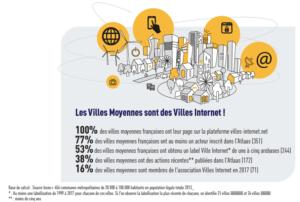 france-villes-moyennes-intelligentes