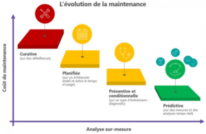 numerisation-energie-production-electricite