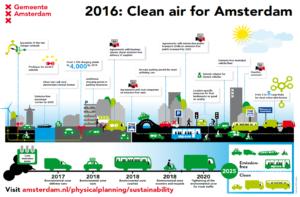 union-europeenne-voiture-propre
