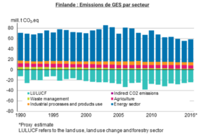 finlande-smart-grids-transition