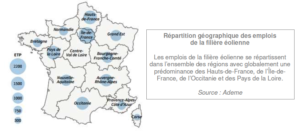 eolien-france-etat-lieux-enjeux-cadre