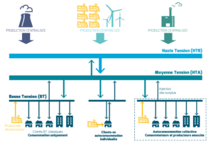 futur-visage-secteur-energie-3-3