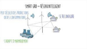 smart-grid-vendee-experimentations-fecondes-1-2