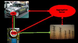 plan-mobilite-electrique-edf