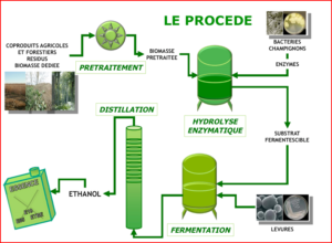 nouvelle-ppe-transports-agriculture