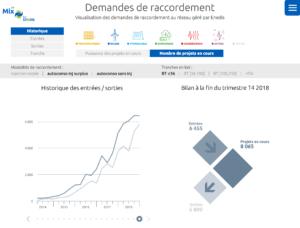 autoconsommation-individuelle-france Les Smart Grids