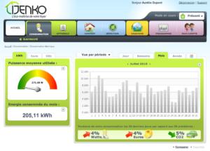 domotique fai transition energetique - Les Smart Grids