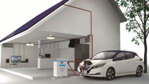nice smart valley demonstrateur francais interflex - Les Smart Grids