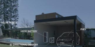 v2h offres commerciales mitsubishi - Les Smart Grids