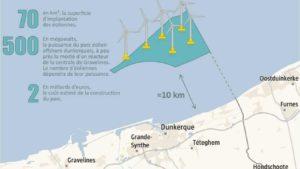 eolien en mer france bon port 1 2 - Les Smart Grids