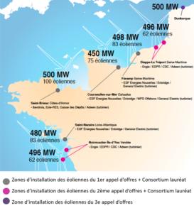 eolien france decollage attendu - Les Smart Grids